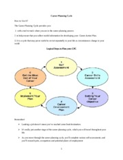 4. CAREER PLANNING CYCLE NOTES.docx