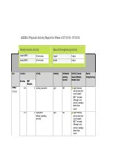 physical activity report week 2.pdf