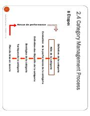 CATEGORY-MANAGEMENT-ESDES-Part-2