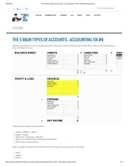 The 5 Main Types of Accounts – Accounting 101 #4 ‹ Small Business Doer.pdf