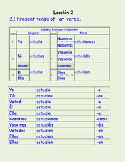 2.1 Present tense of –ar verbs File