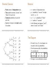 binom notes name worksheet binomial probability formula for getting k. Black Bedroom Furniture Sets. Home Design Ideas