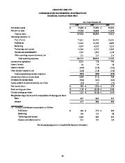 Amazon Income Statement 2015.pdf