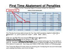 first_time_abatement_of_penalties.pdf