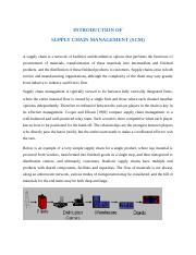 INTRODUCTION OF Supply Chain Management edit1.docx