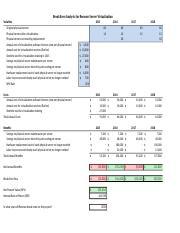 break even analysis in healthcare