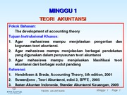1_Development of acc theory
