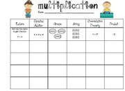 3rd grade math multiplication idea