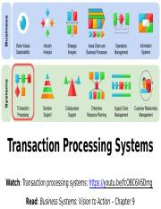 9 Transaction Processing Systems