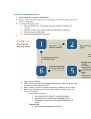 Chapt 1. The Financial Planning Process