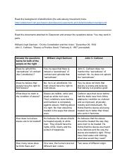 AbolitionismWorksheet-APUSH