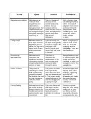 ThemeWorksheet