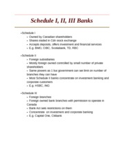 Schedule I, II, III Banks