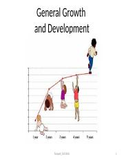 Pediatric_General_Growth_and_Development_Facquet_2016.ppt