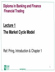 L1+Mkt+Cycle+Model
