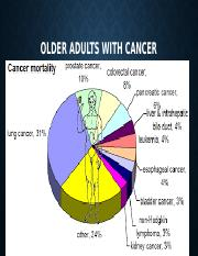 Older Adults with Cancer.pptx