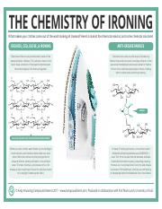 The-Chemistry-of-Ironing.pdf