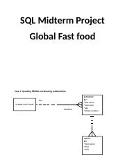 SQL Midterm Project