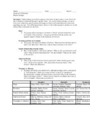 analytical essay on death of a salesman