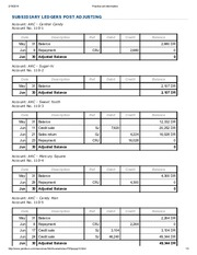 Practice set information schedules of accounts.pdf