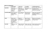Rubric for evaluating papers(1) (1)