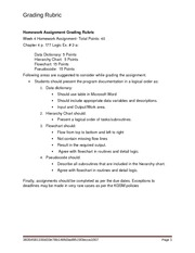MIS525_W4_Homework_Assignment_Grading_Rubric