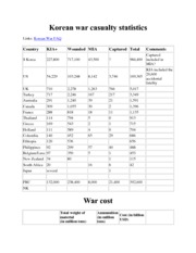Korean war casualty statistics