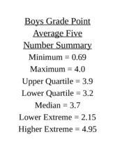 Boys Grade Point Average Five Number Summary 2