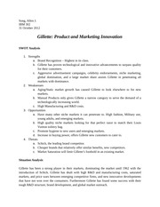 Gilette Analysis Write up