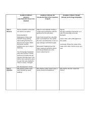 01_11Academic_Criticism_Graphic_Organizer.docx