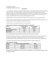International Trade Homework 2.docx