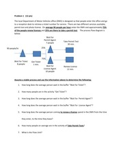 Homework 3 Process Flow Measures