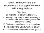 Lecture 9 - The Milky Way Galaxy