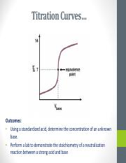10.  Titration Curves