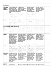 CMST 303 final research paper rubric