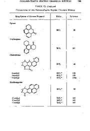 Organic Lab Reactions 148