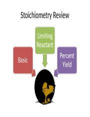 Stoichiometry Review 2017-18
