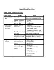 Handout - Topis to Study Chapter 4 & 5.pdf