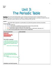 Chemistry Unit 3 Note Taking Template