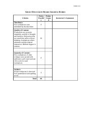 Group_Discussion_Board_Grading_Rubric