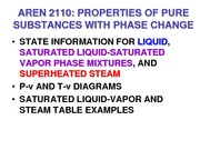 Phase Change for Pure Substances, T, P, V