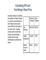 Example on post merge EPS and Stock price.pptx