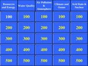 Final Exam Jeopardy (Review)