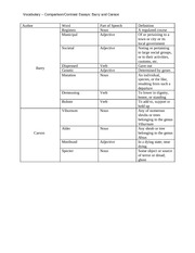 vocab for barry and carson -study sheet for exam 2-1