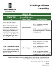 2017-2018 Biology Scope and Sequence.pdf
