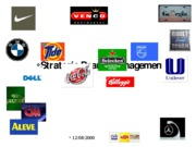 strategic brand mgt wk6a chp5-1