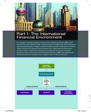 FIN640 international financial mgt ch01