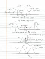 Signal Detection Theory.pdf