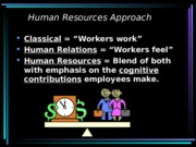 Human Resources Approach-2