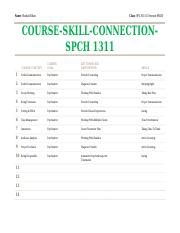 Course Skill Connection Form SPCH 1311